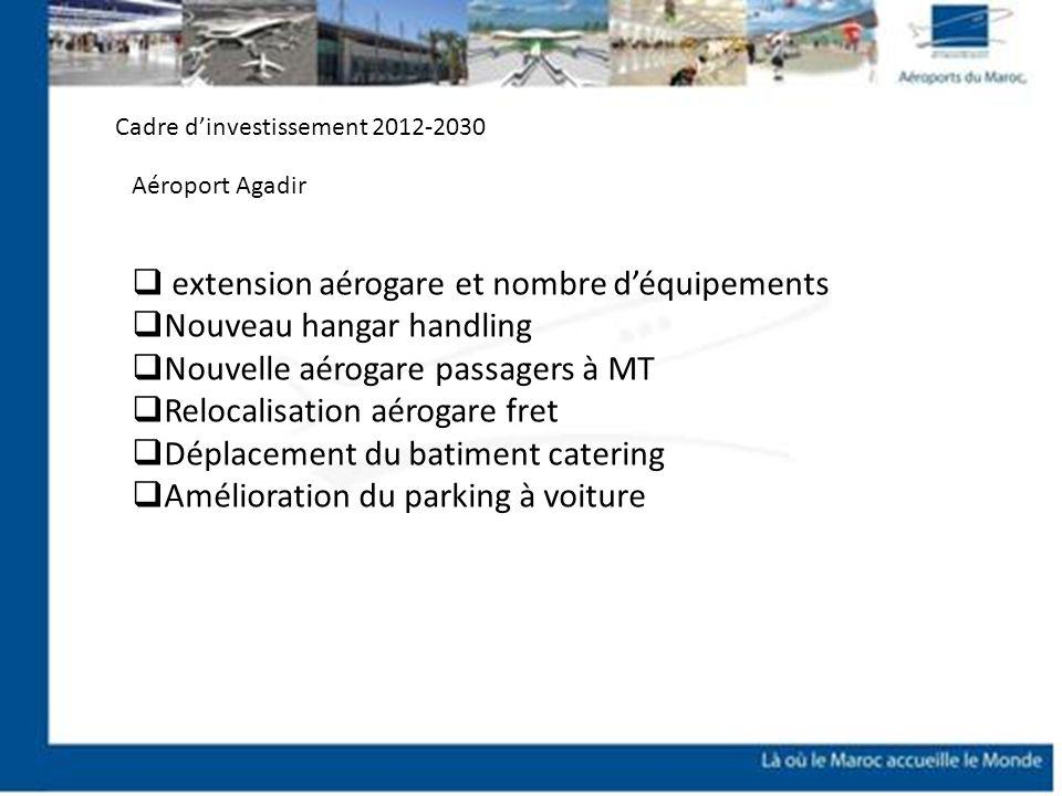 extension aérogare et nombre d'équipements Nouveau hangar handling