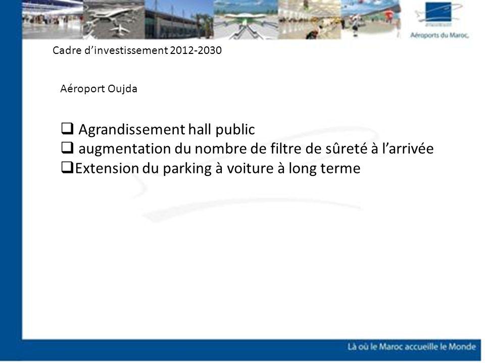 Agrandissement hall public
