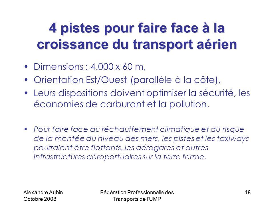 4 pistes pour faire face à la croissance du transport aérien