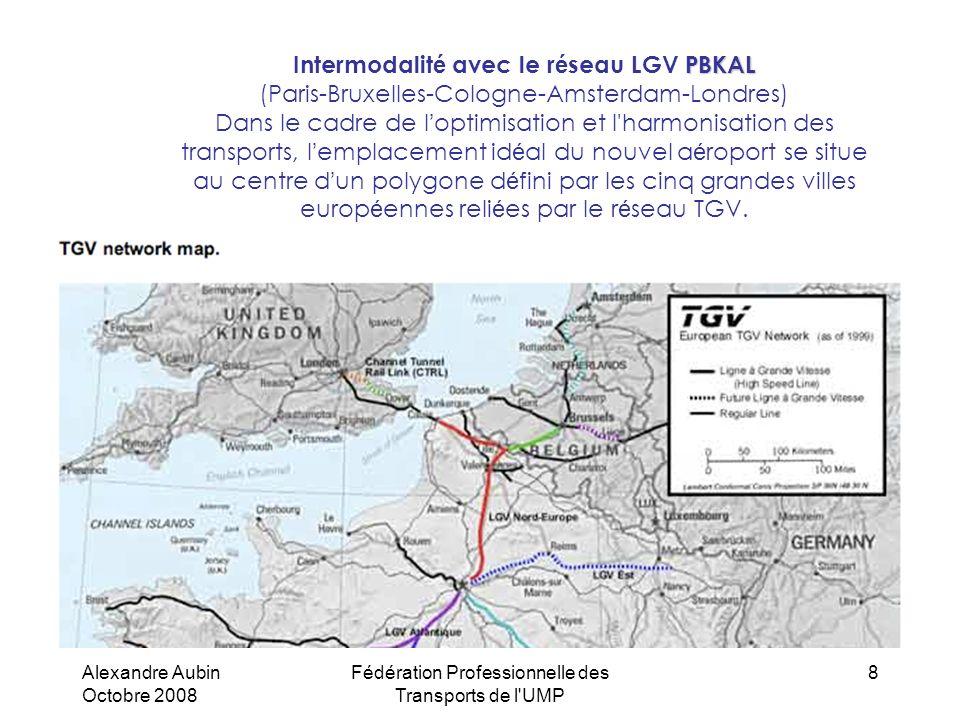 Fédération Professionnelle des Transports de l UMP