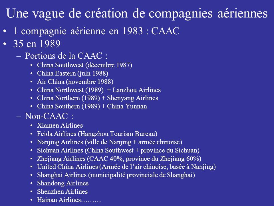 Une vague de création de compagnies aériennes
