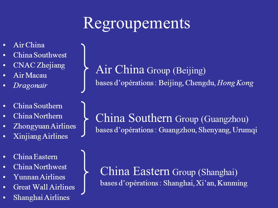 Regroupements Air China Group (Beijing)