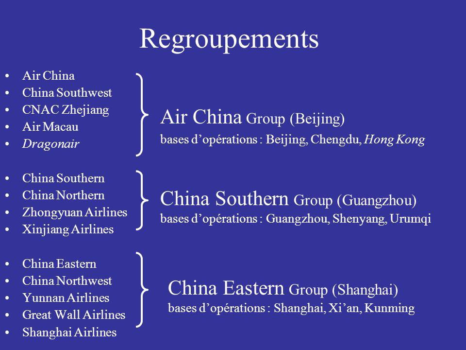 Regroupements Air China Group (Beijing)