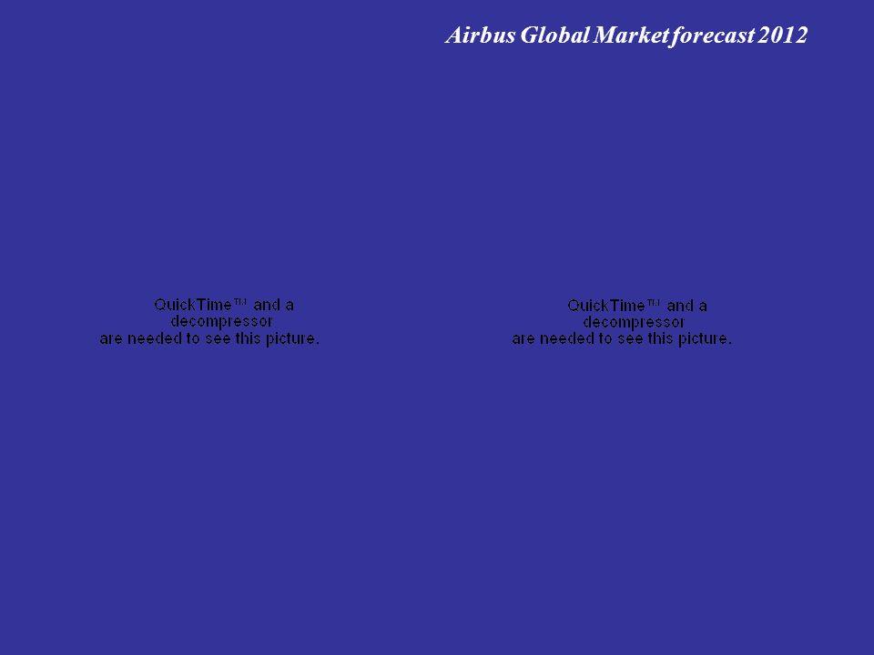 Airbus Global Market forecast 2012