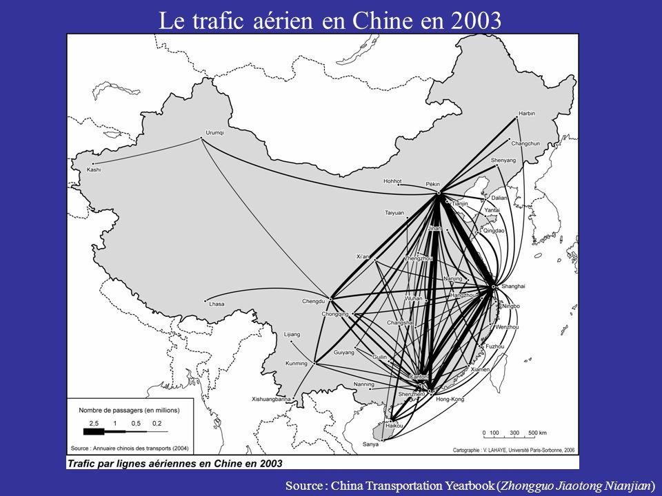 Le trafic aérien en Chine en 2003