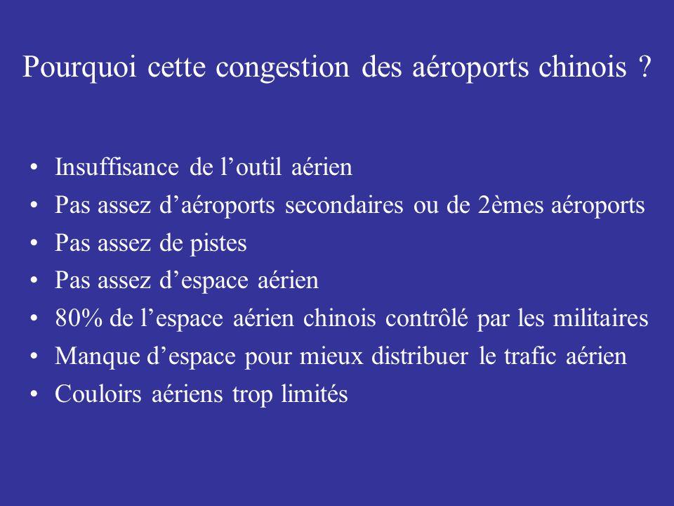 Pourquoi cette congestion des aéroports chinois