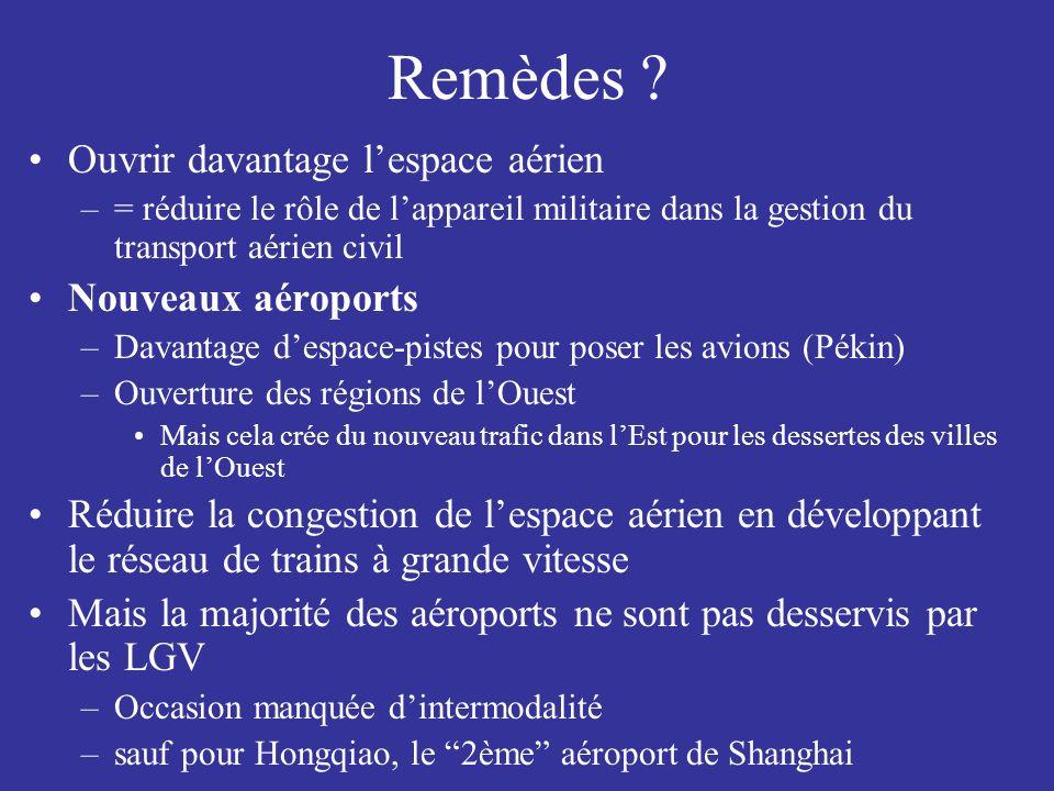 Remèdes Ouvrir davantage l'espace aérien Nouveaux aéroports