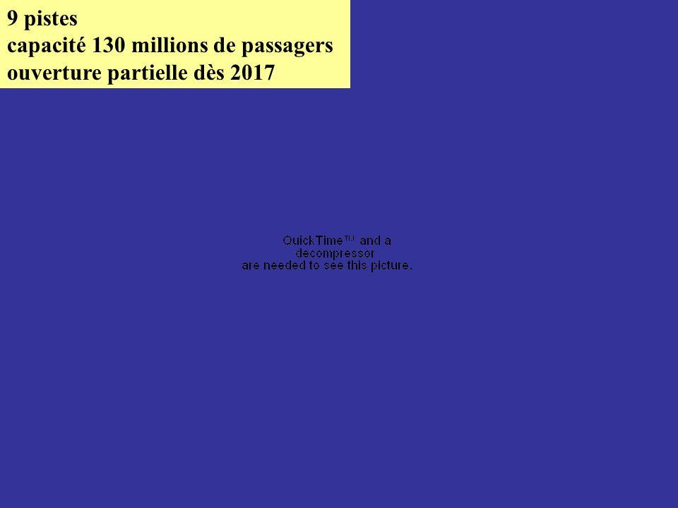 9 pistes capacité 130 millions de passagers ouverture partielle dès 2017