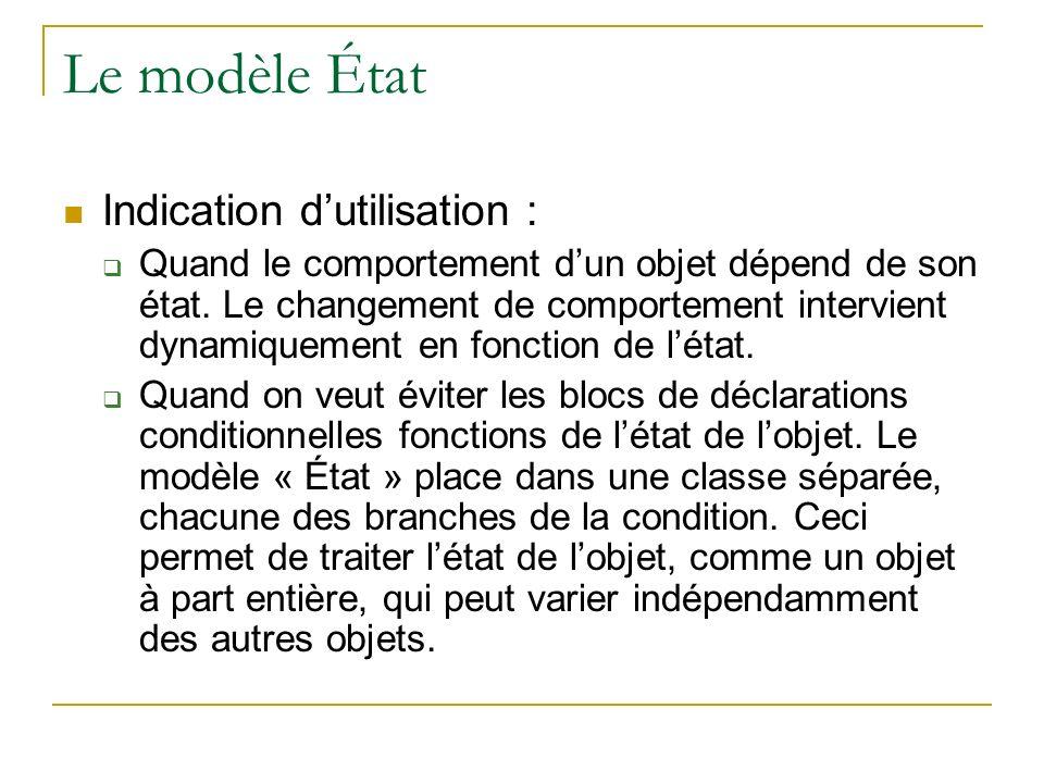 Le modèle État Indication d'utilisation :