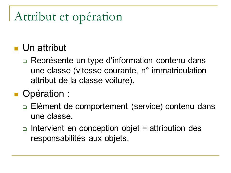 Attribut et opération Un attribut Opération :