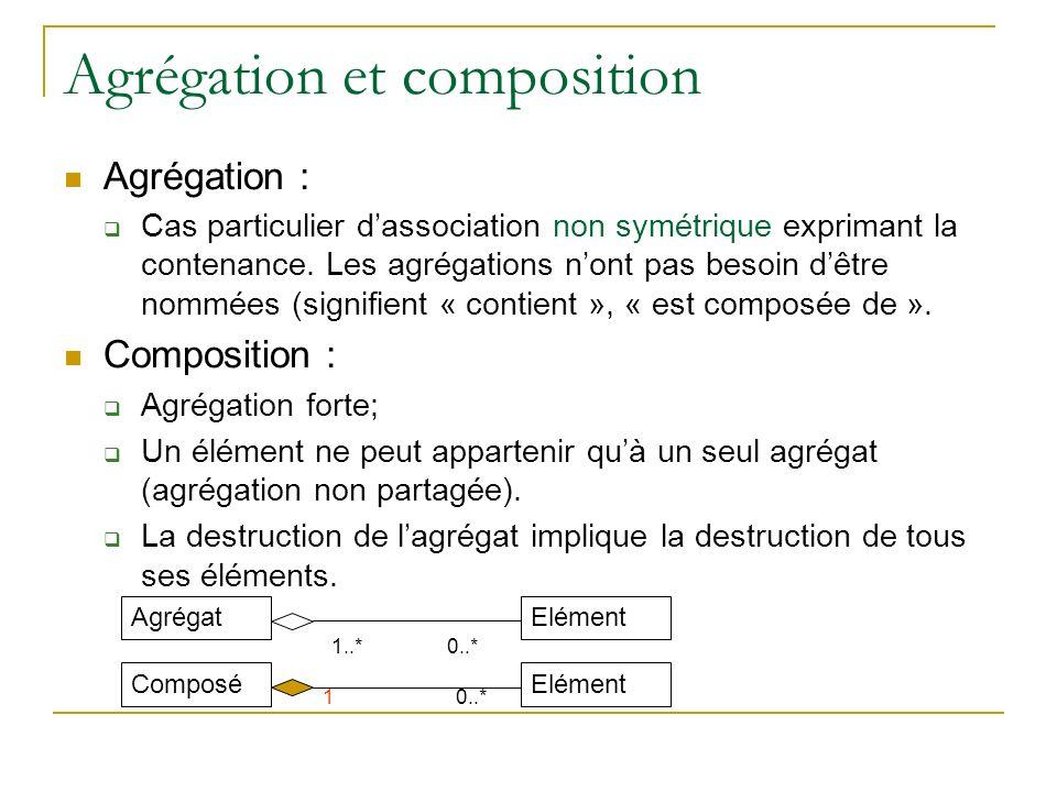 Agrégation et composition