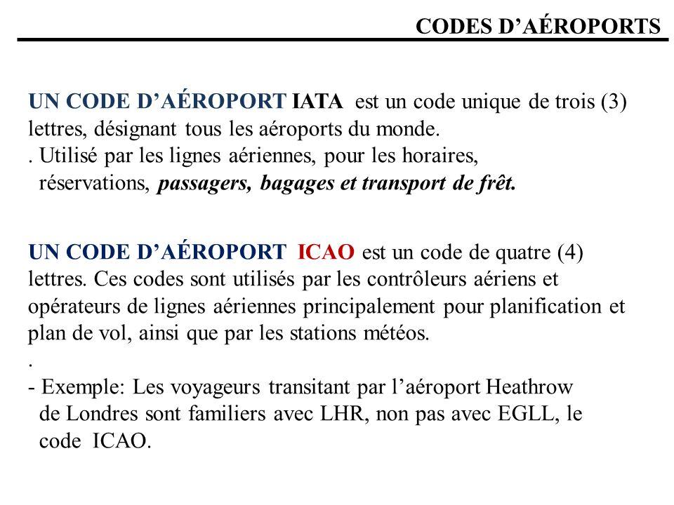 CODES D'AÉROPORTS UN CODE D'AÉROPORT IATA est un code unique de trois (3) lettres, désignant tous les aéroports du monde.