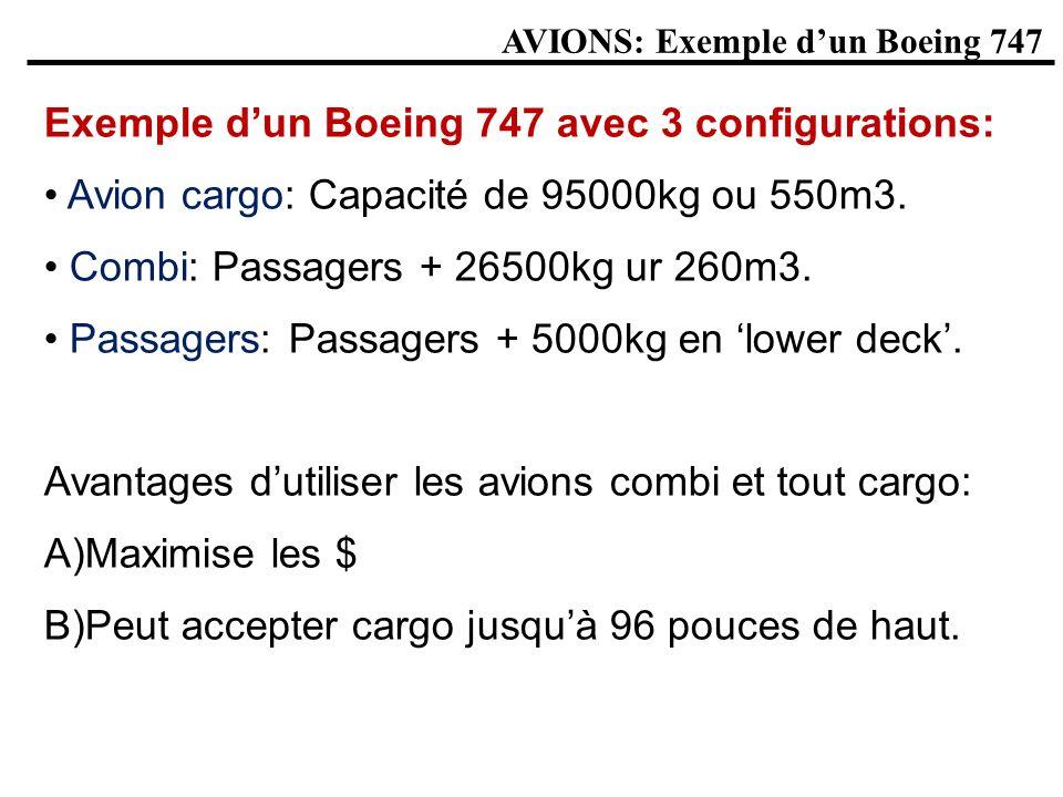 Exemple d'un Boeing 747 avec 3 configurations: