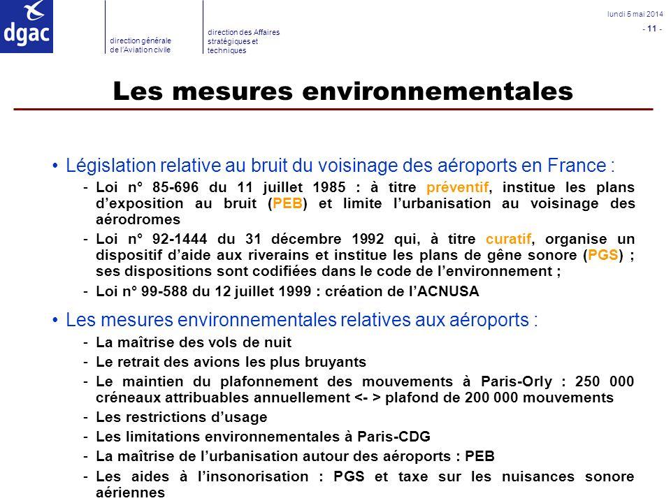 Les mesures environnementales
