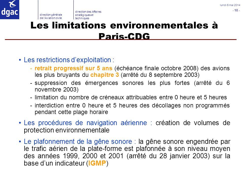 Les limitations environnementales à Paris-CDG
