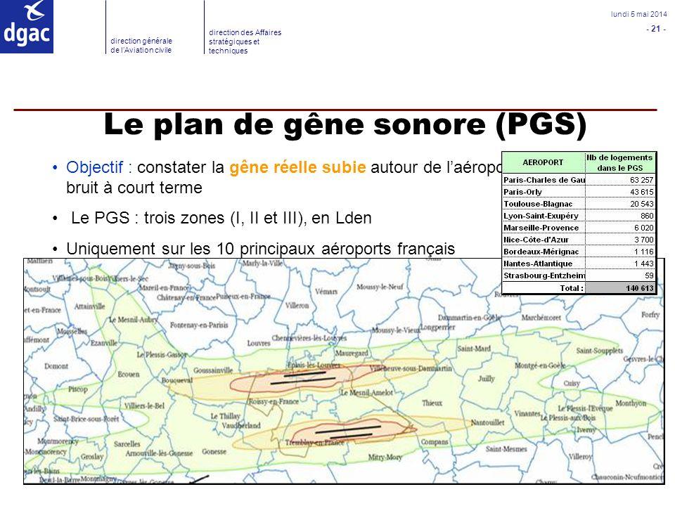 Le plan de gêne sonore (PGS)