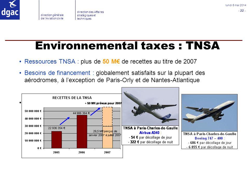 Environnemental taxes : TNSA