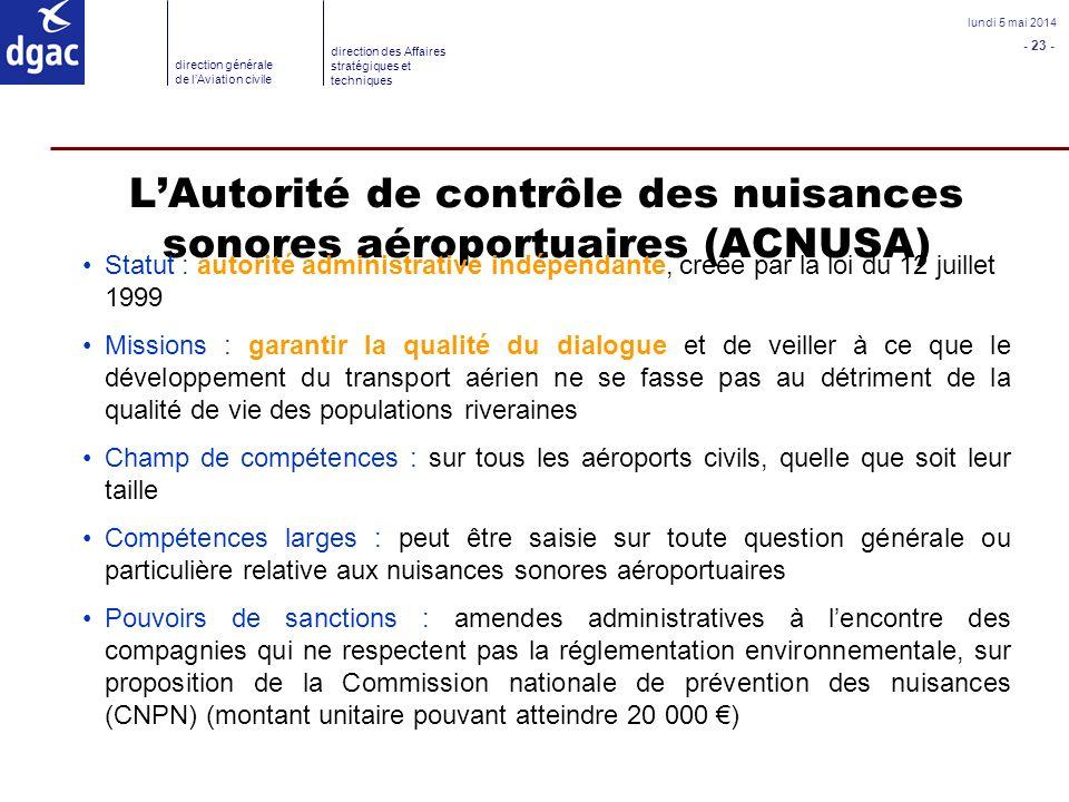 L'Autorité de contrôle des nuisances sonores aéroportuaires (ACNUSA)