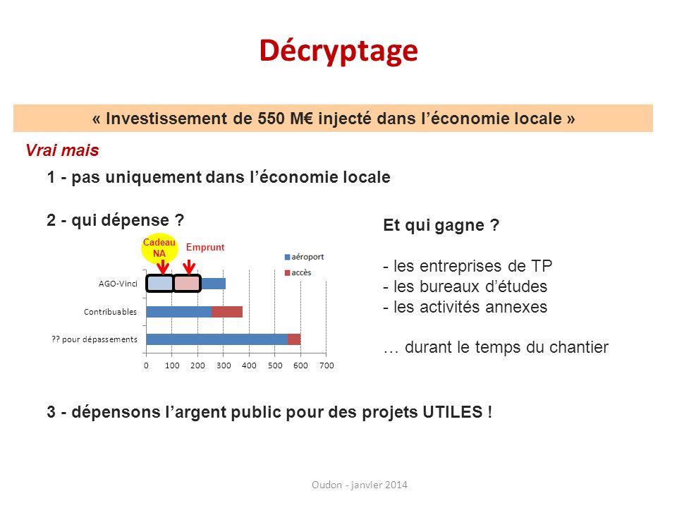 « Investissement de 550 M€ injecté dans l'économie locale »