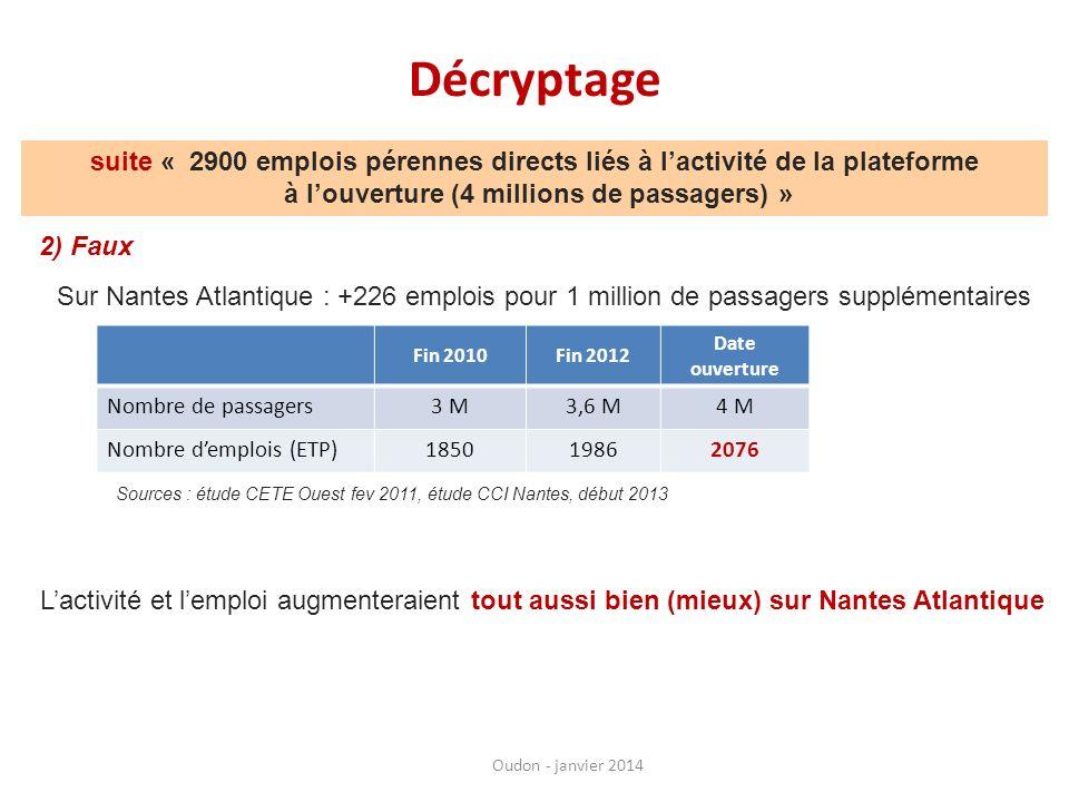 Décryptage suite « 2900 emplois pérennes directs liés à l'activité de la plateforme à l'ouverture (4 millions de passagers) »