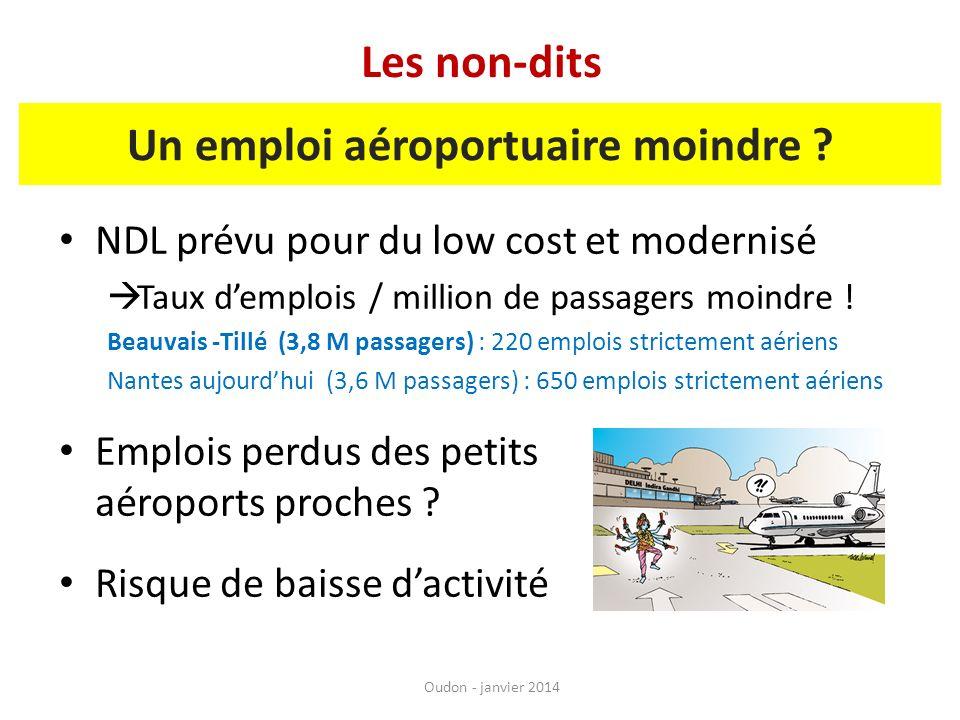 Un emploi aéroportuaire moindre