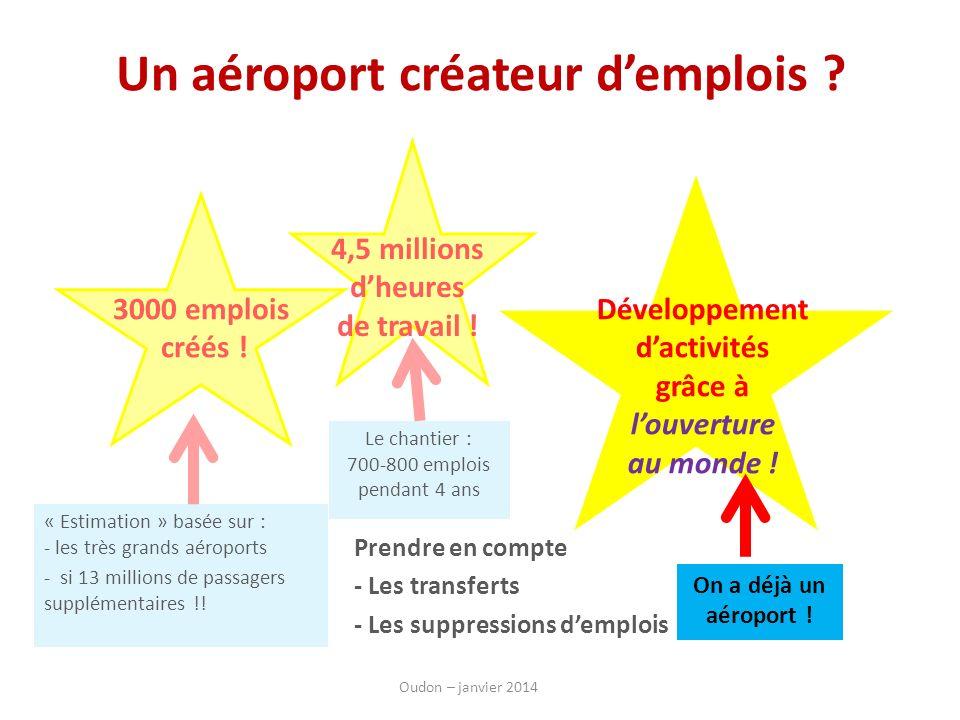 Un aéroport créateur d'emplois