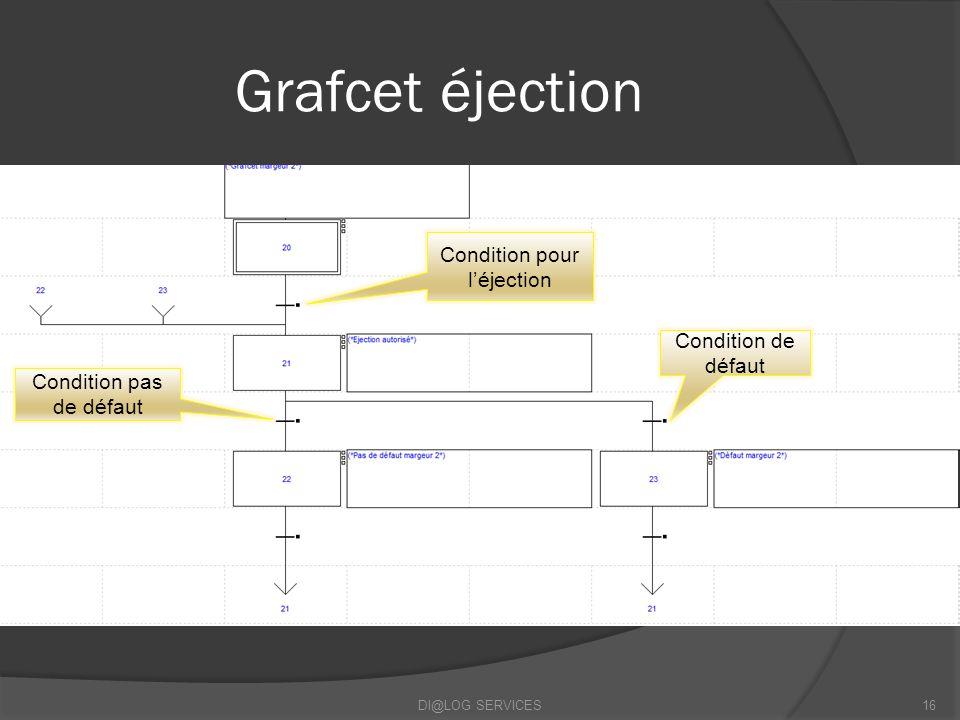 Grafcet éjection Condition pour l'éjection Condition de défaut