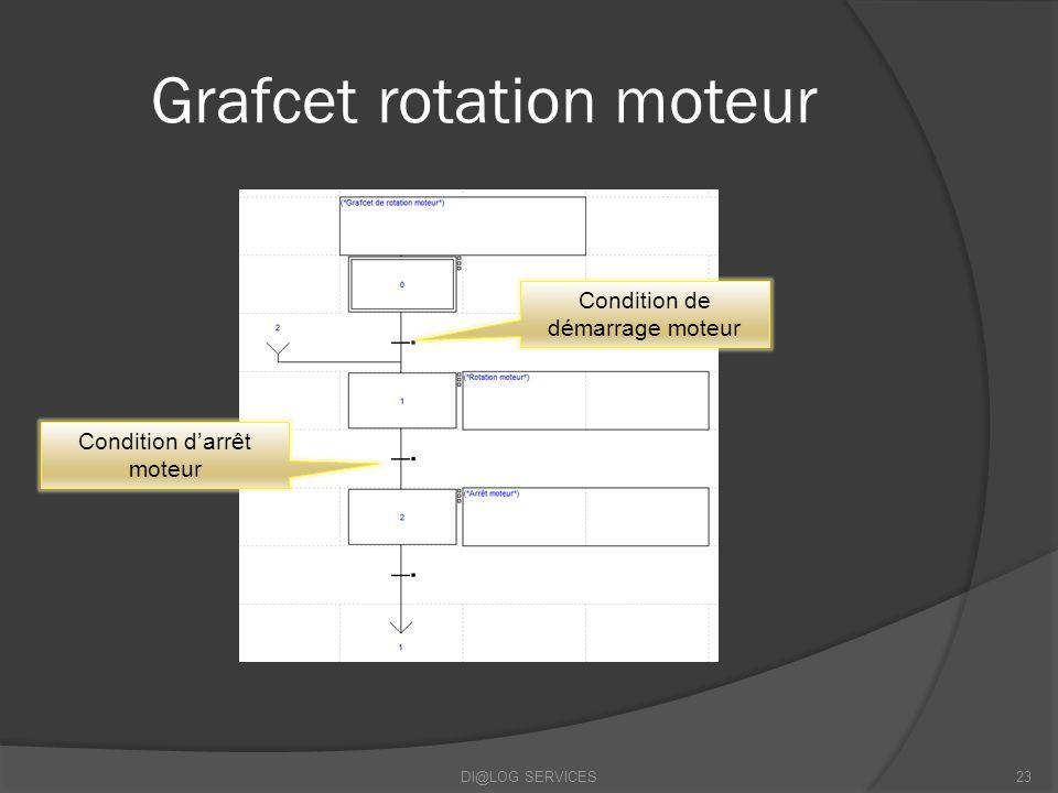Grafcet rotation moteur