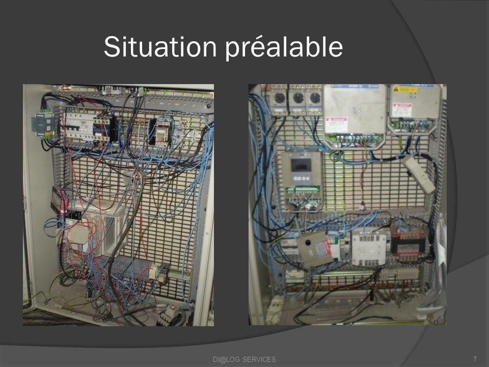 Situation préalable DI@LOG SERVICES