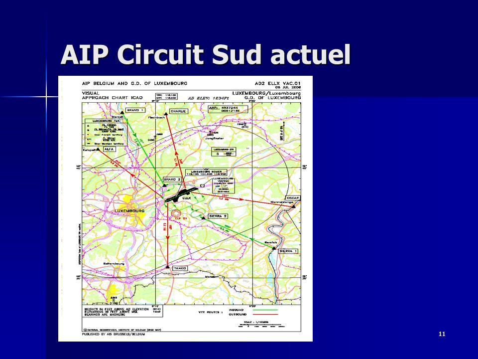 AIP Circuit Sud actuel