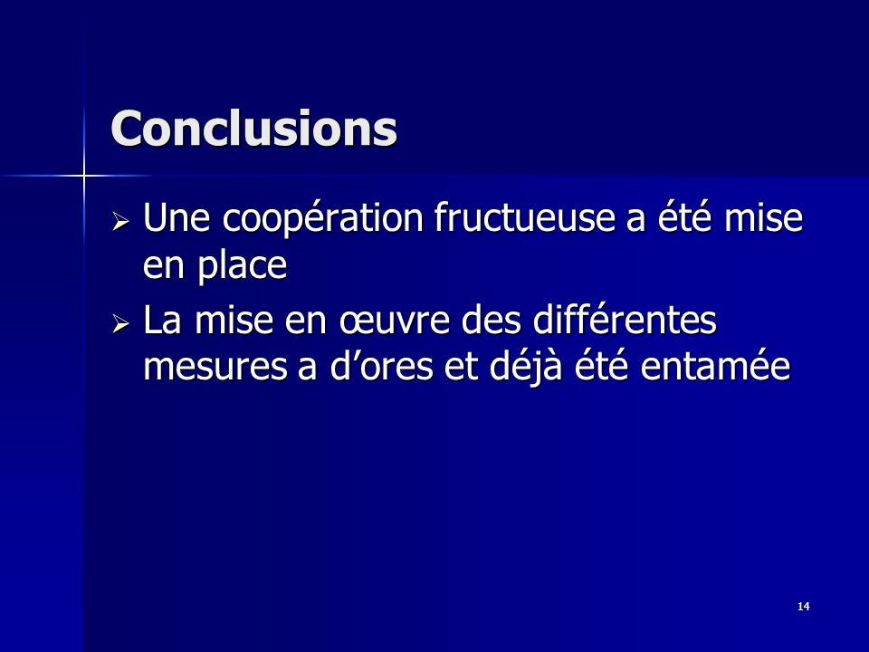 Conclusions Une coopération fructueuse a été mise en place