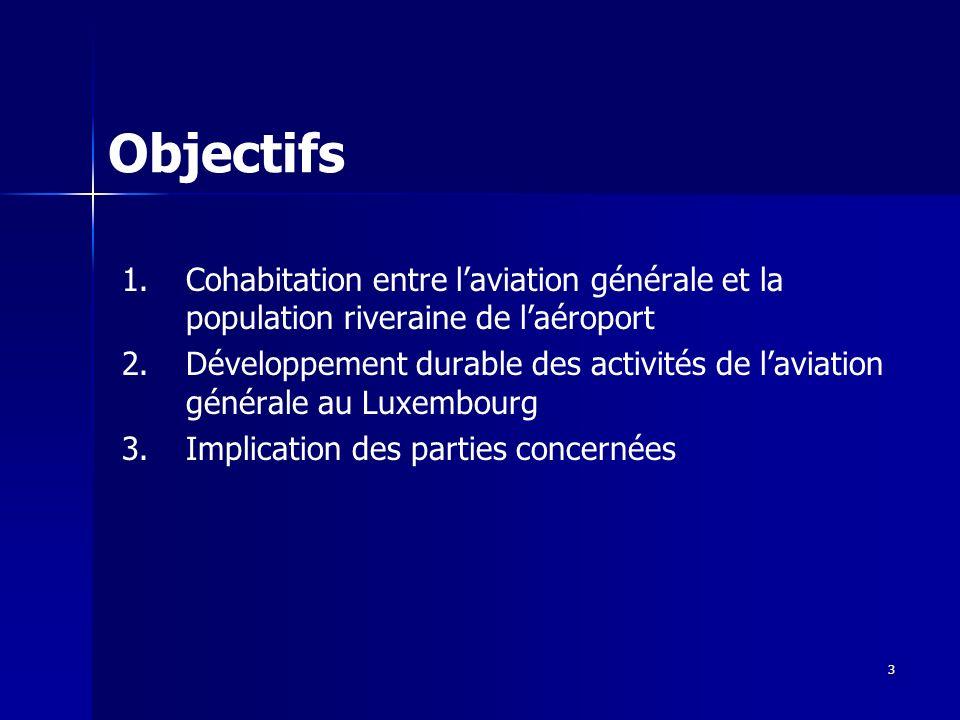 Objectifs 1. Cohabitation entre l'aviation générale et la population riveraine de l'aéroport.