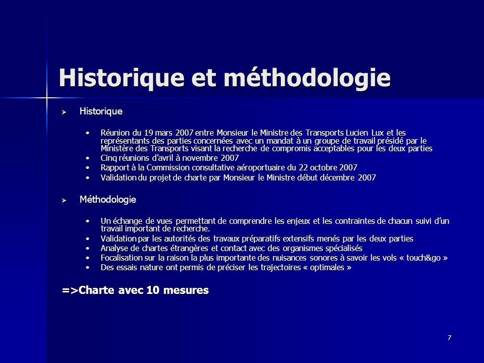 Historique et méthodologie
