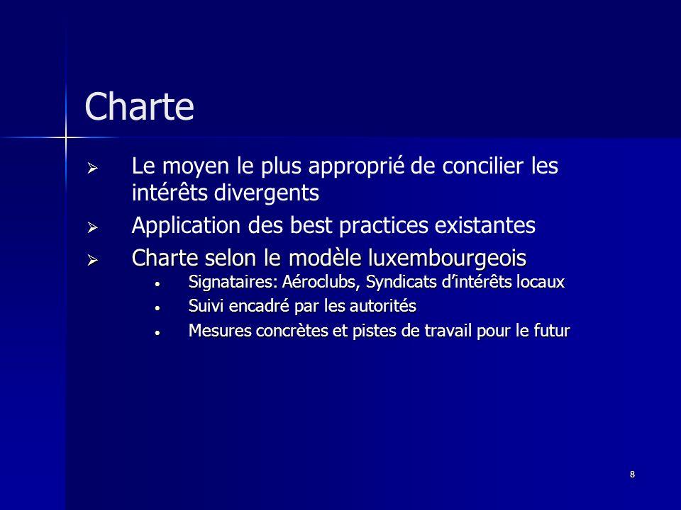 Charte Le moyen le plus approprié de concilier les intérêts divergents