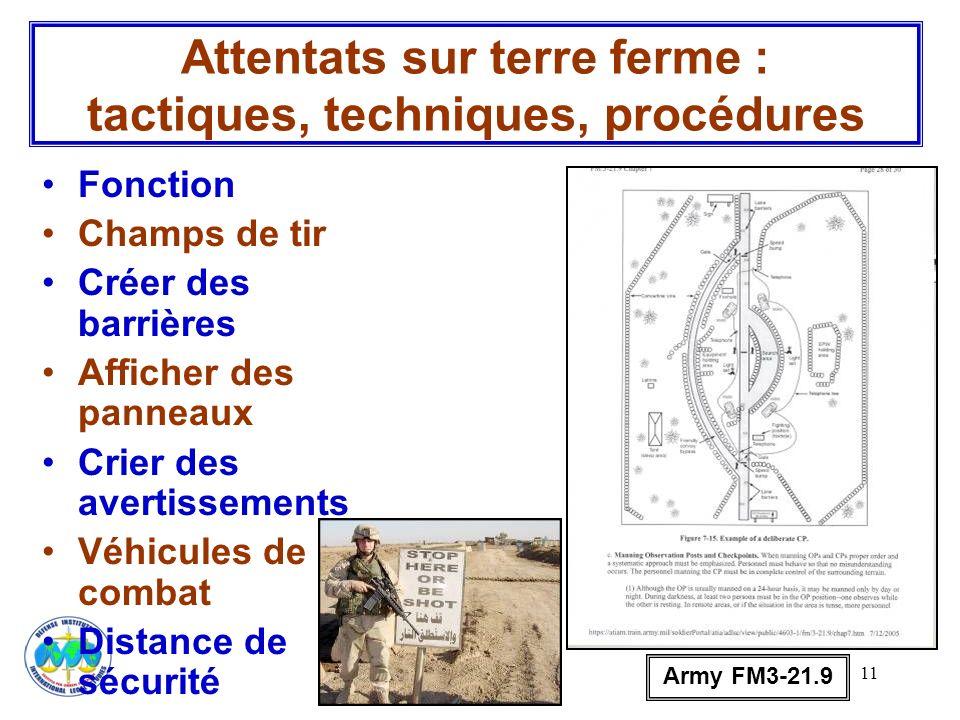 Attentats sur terre ferme : tactiques, techniques, procédures