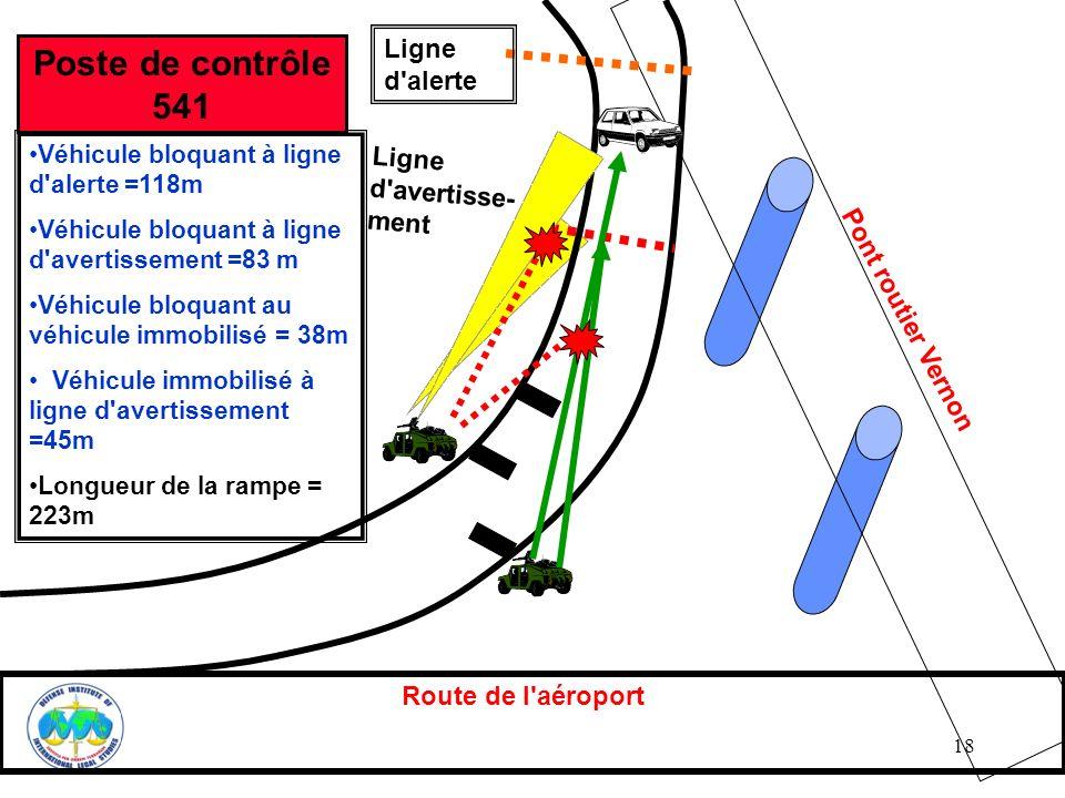 Poste de contrôle 541 Ligne d alerte Ligne d avertisse-ment