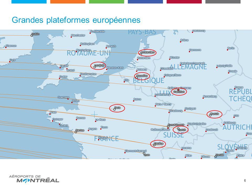 Grandes plateformes européennes