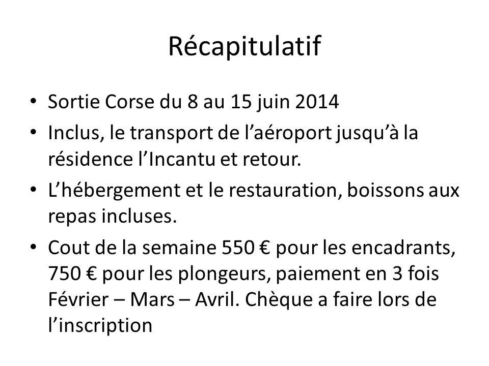 Récapitulatif Sortie Corse du 8 au 15 juin 2014