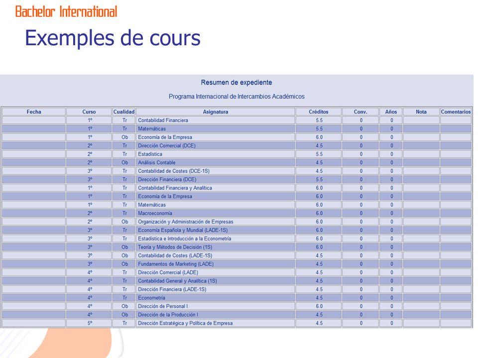 Exemples de cours