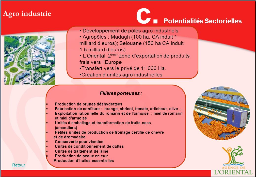 Potentialités Sectorielles