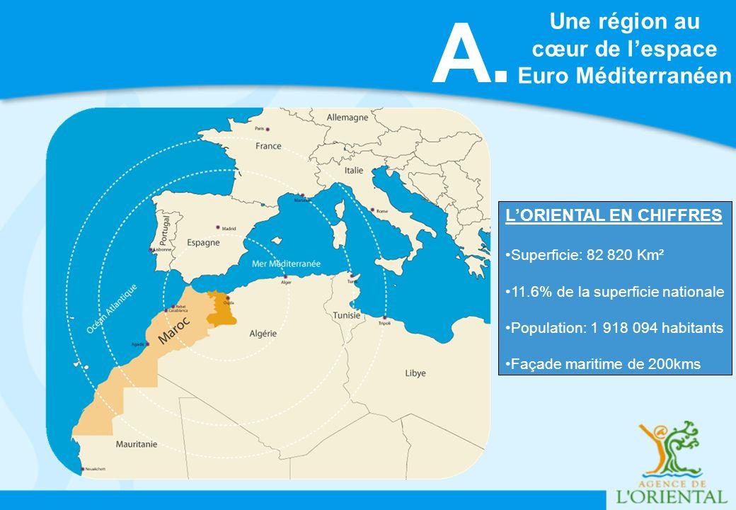 A. Une région au cœur de l'espace Euro Méditerranéen