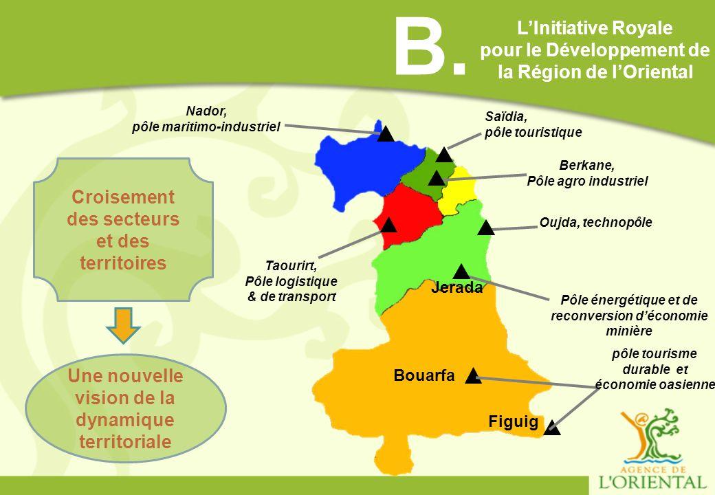 B. L'Initiative Royale. pour le Développement de la Région de l'Oriental. Nador, pôle maritimo-industriel.