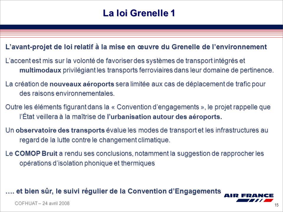 La loi Grenelle 1 L'avant-projet de loi relatif à la mise en œuvre du Grenelle de l'environnement.