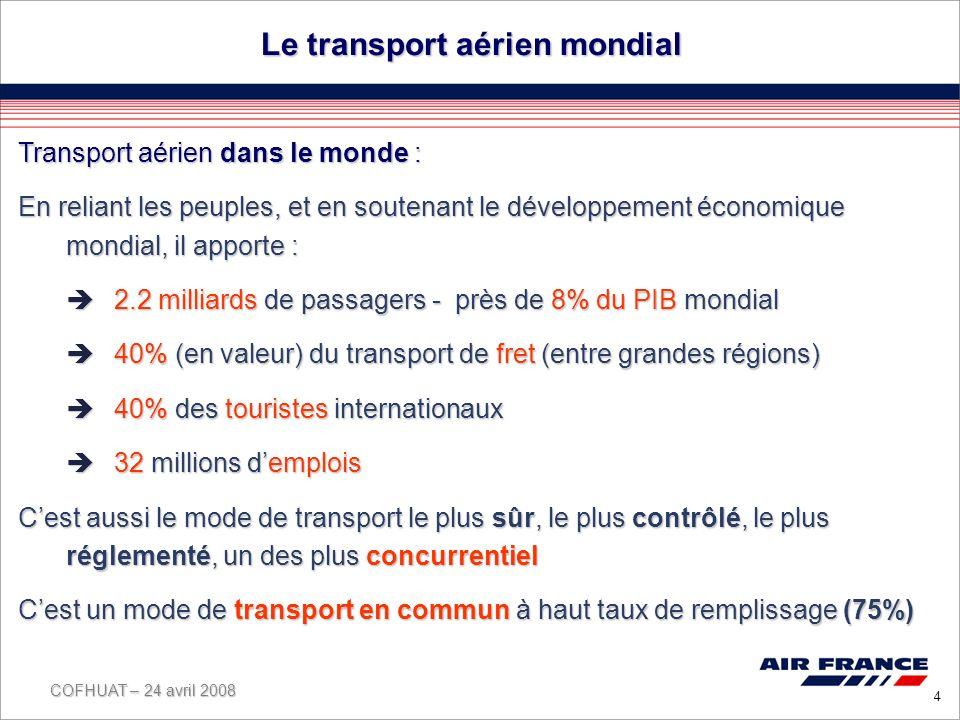 Le transport aérien mondial