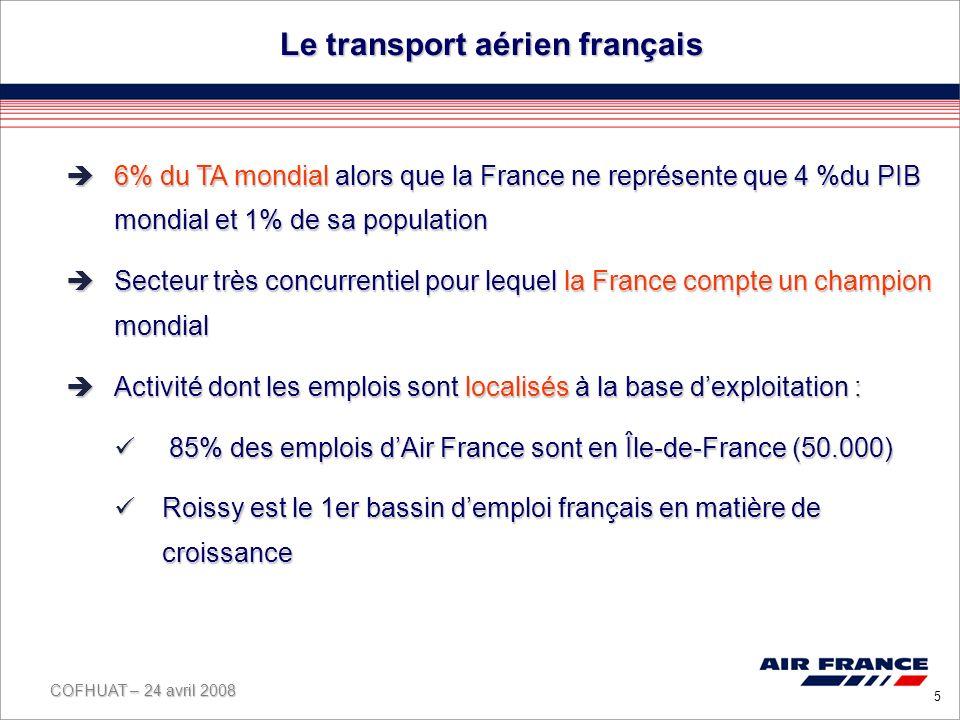 Le transport aérien français