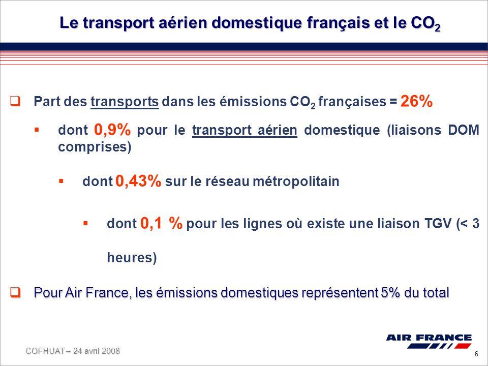 Le transport aérien domestique français et le CO2