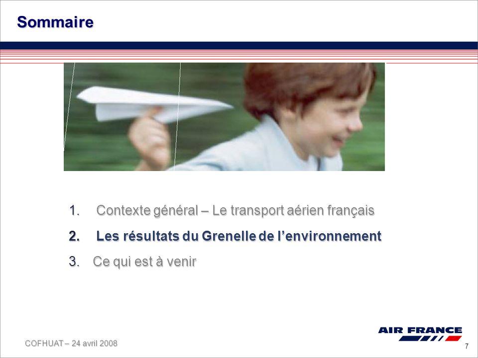 Sommaire Contexte général – Le transport aérien français