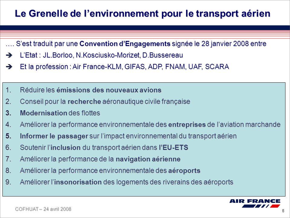 Le Grenelle de l'environnement pour le transport aérien