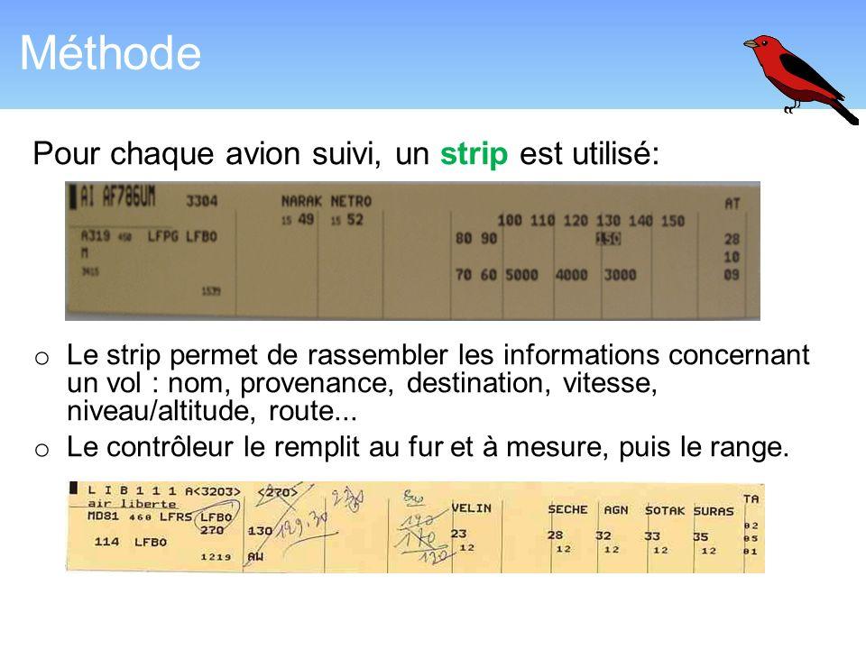 Méthode Pour chaque avion suivi, un strip est utilisé: