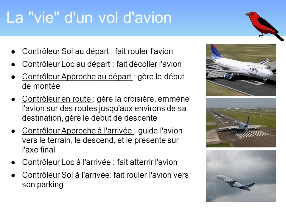 La vie d un vol d avionContrôleur Sol au départ : fait rouler l avion. Contrôleur Loc au départ : fait décoller l avion.